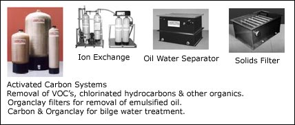 Wash Water System Components
