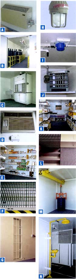 Pallet Chemical Storage Building Options